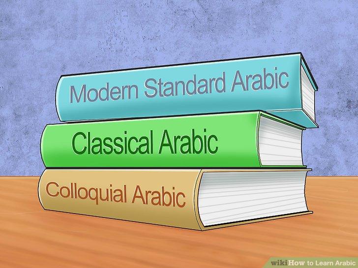 Courses – Al Quran Faculty